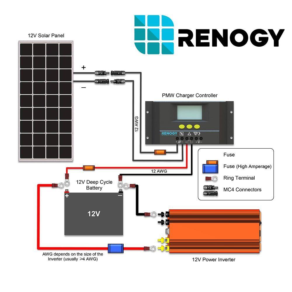 Renogy Wiring Diagram | Wiring Diagram - Renogy Wiring Diagram