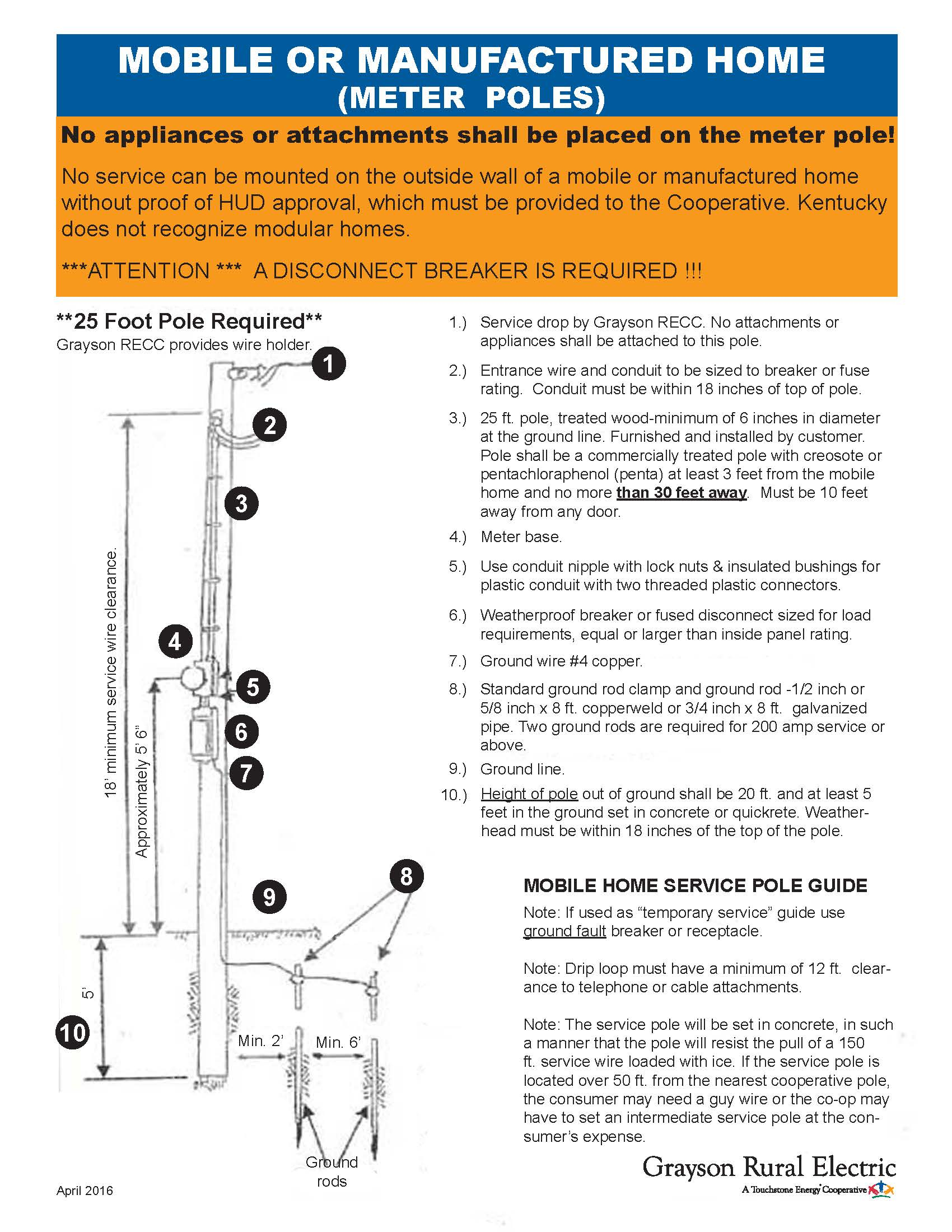 Residential Fuse Box Wiring Diagram Data In Mobile Home Plan - Manufactured Home Wiring Diagram