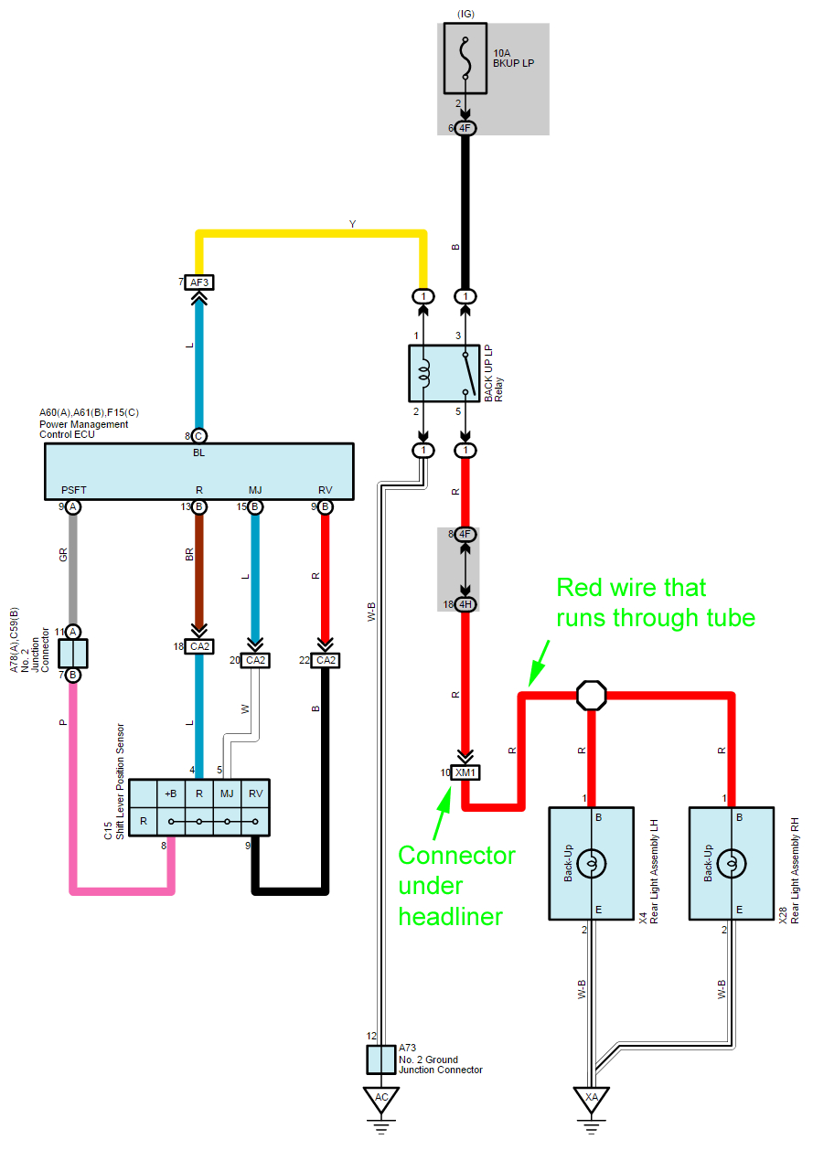 Reverse Light Wiring Diagram - Wiring Diagrams Thumbs - Reverse Light Wiring Diagram