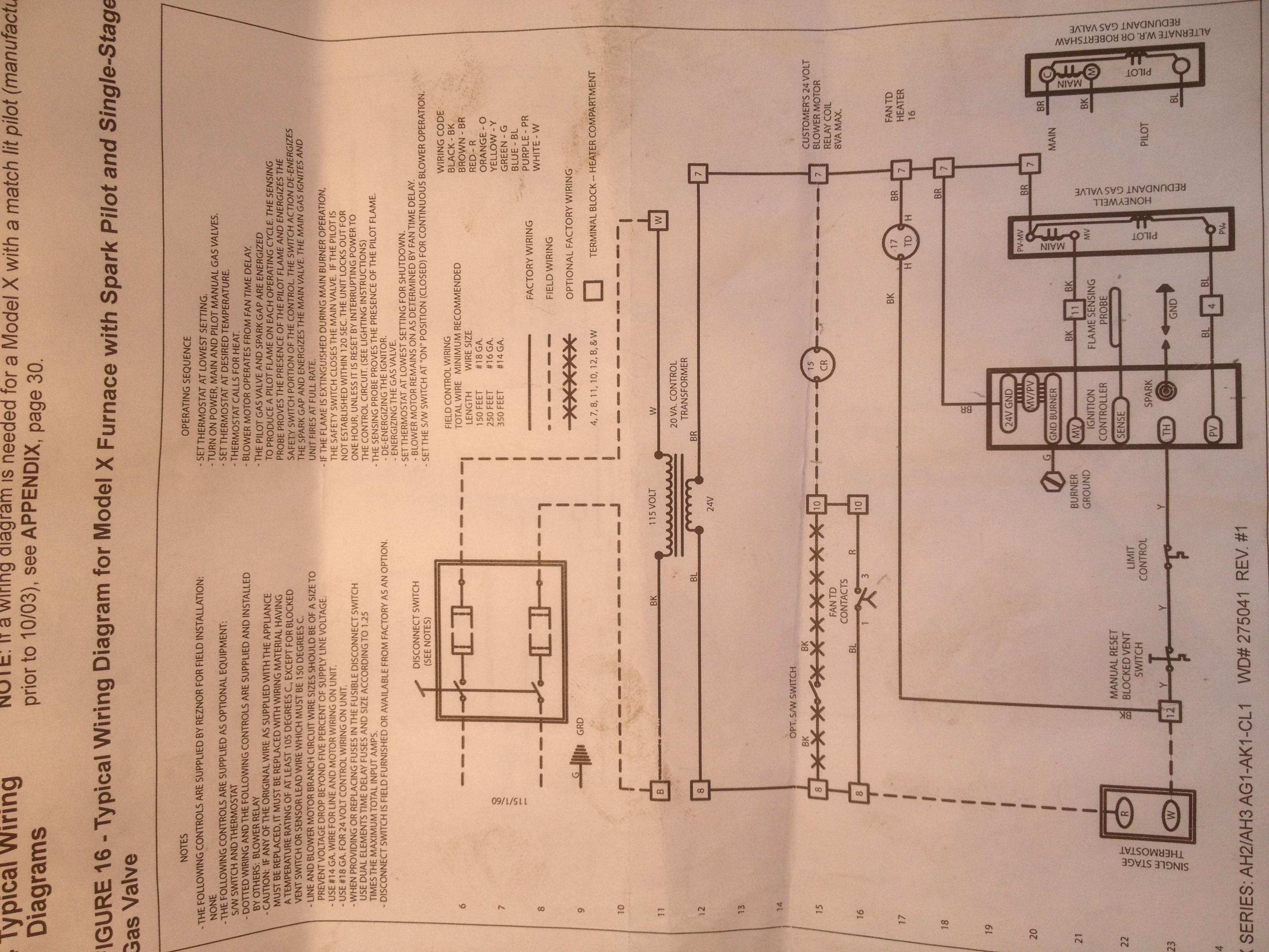 Reznor Gas Furnace Wiring - Wiring Diagrams Hubs - Reznor Heater Wiring Diagram