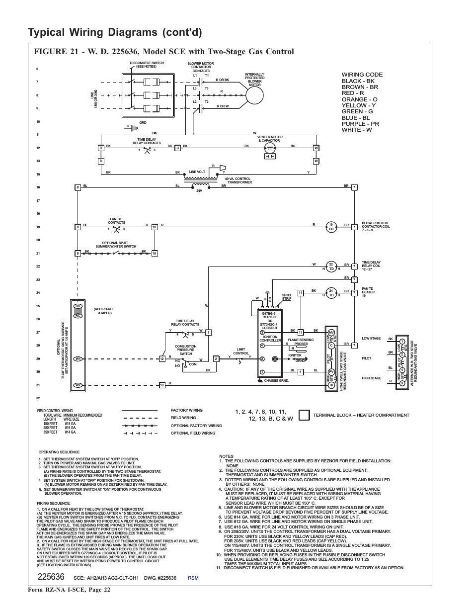 Reznor Heater Wiring Diagram - Wiring Diagram Blog - Reznor Heater Wiring Diagram