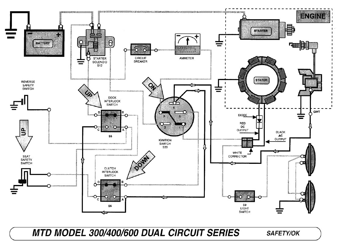 Riding Mower Ignition Switch Wiring Diagram | Wiring Library - Mtd Ignition Switch Wiring Diagram