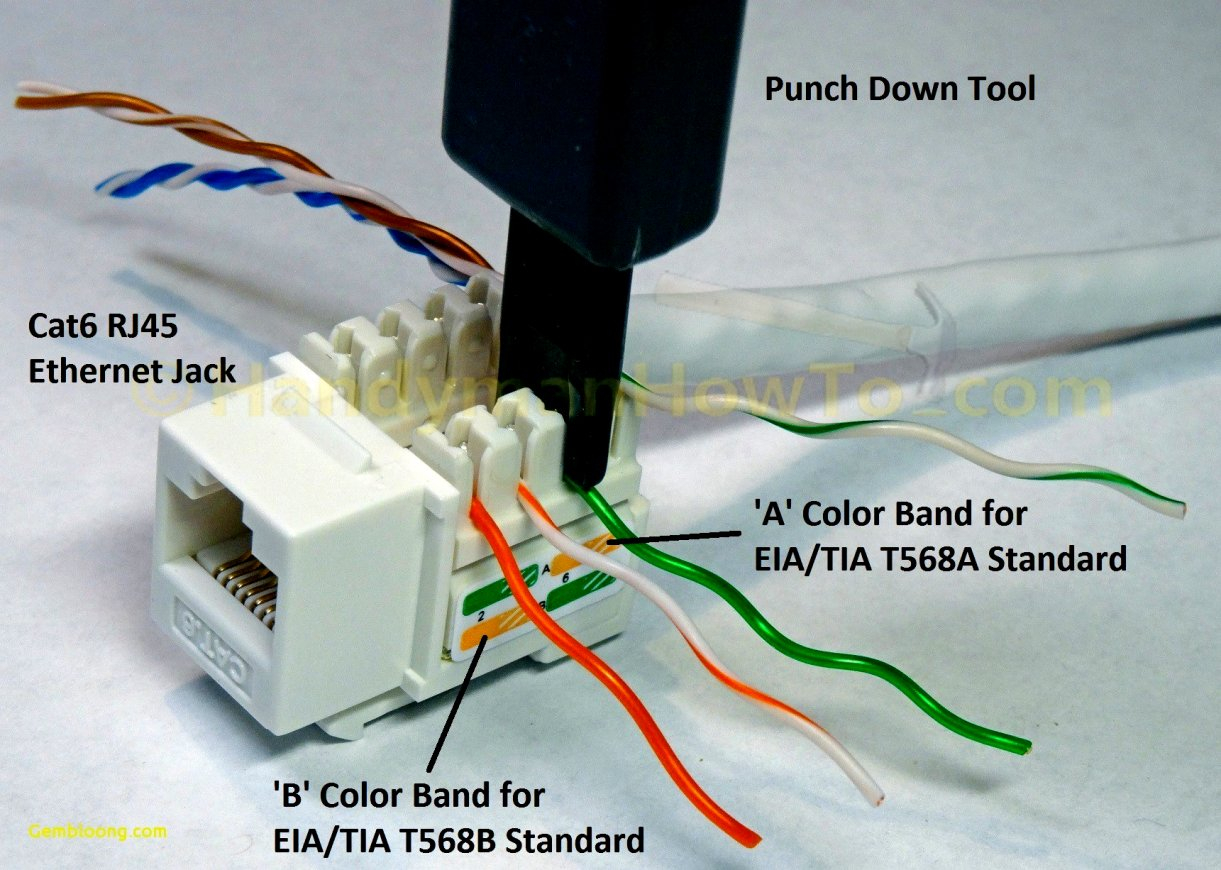 Rj11 Socket Wiring Diagram Australia | Wiring Diagram - Rj11 To Rj45 Wiring Diagram