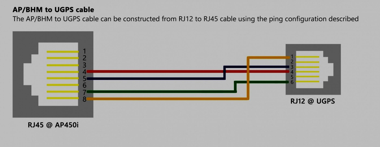 Rj12 Wiring Standard - Wiring Diagrams Click - Rj11 To Rj45 Wiring Diagram