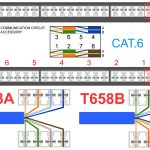 Rj45 B Wiring Diagram Cat 6 568C Cable And 568B Facybulka Me   568 B Wiring Diagram