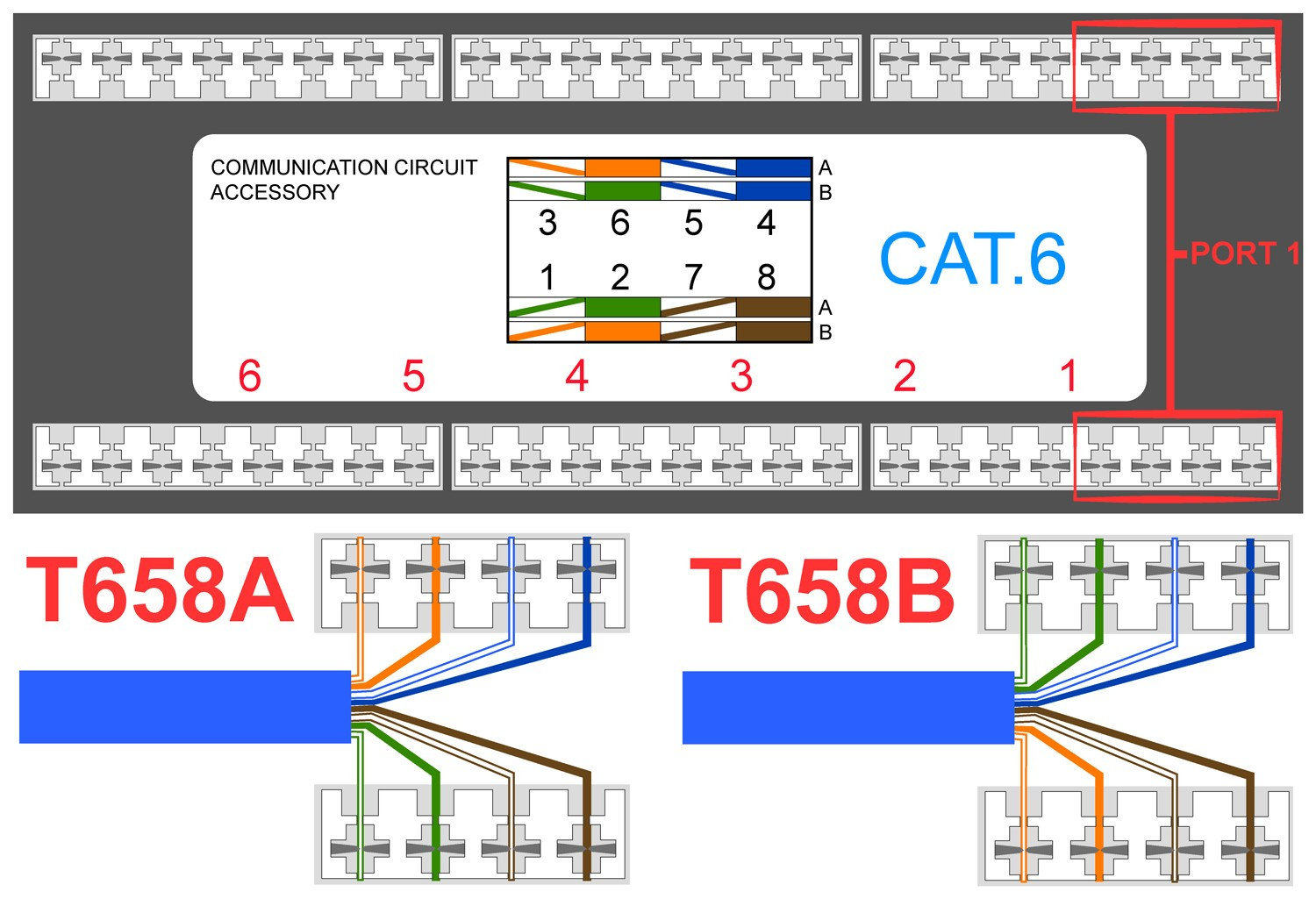 Rj45 B Wiring Diagram Cat 6 568C Cable And 568B Facybulka Me - 568 B Wiring Diagram