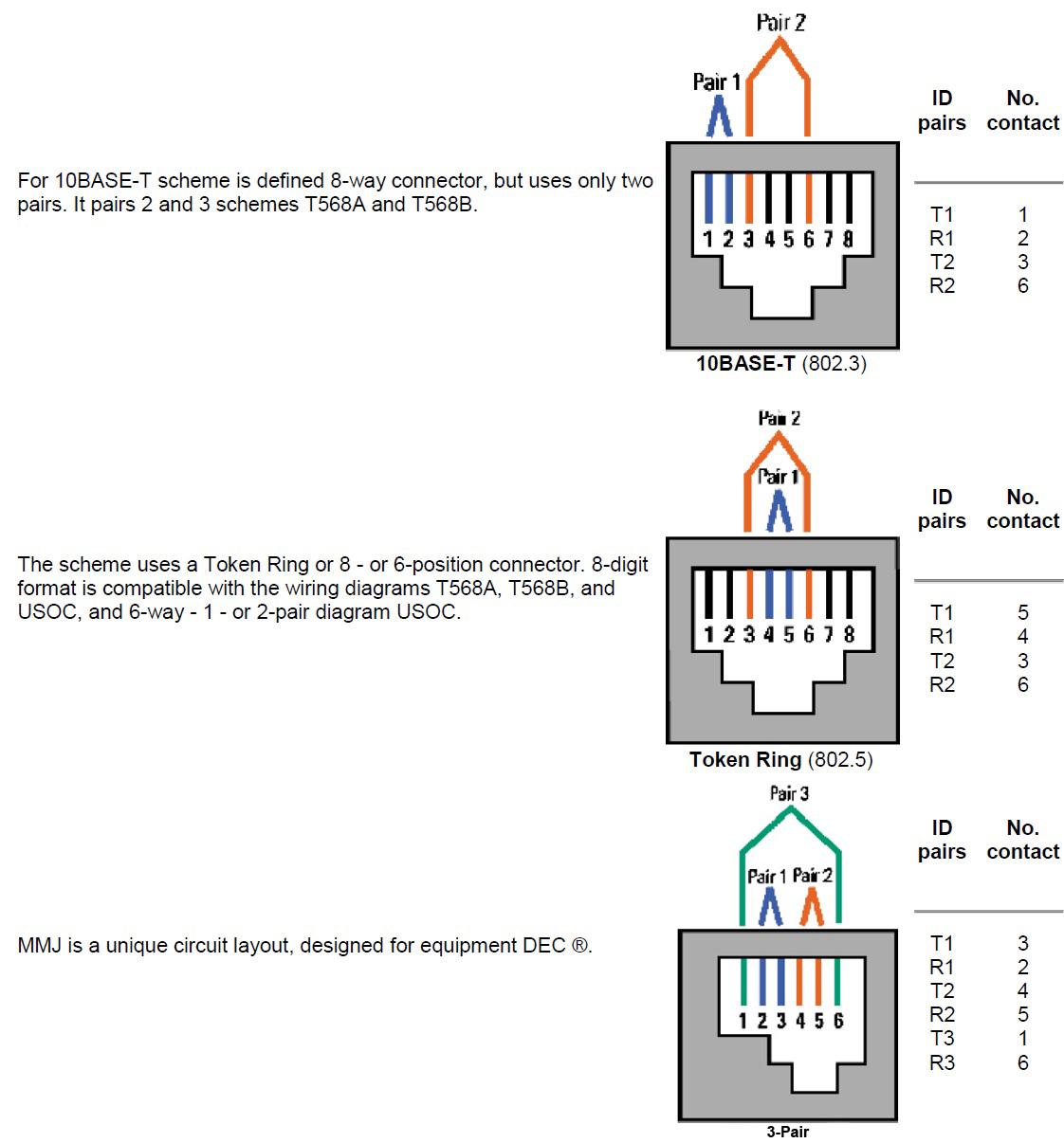 Rj45 Rj11 Wiring Color Code - Wiring Diagrams Hubs - Rj11 Wiring Diagram Using Cat5