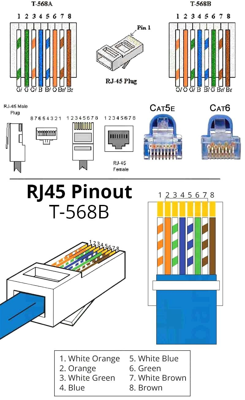 Rj45 Wiring Diagram Cat6 Cat5 - Trusted Wiring Diagram Online - Cat 6 Wiring Diagram