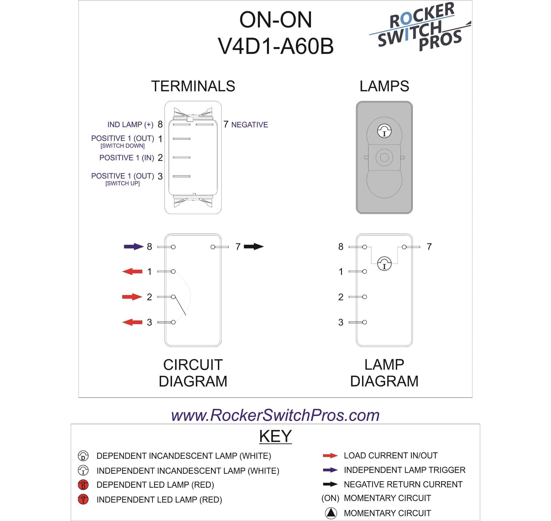 Rocker Switch Wire Diagram - Wiring Diagram Data Oreo - 3 Pin Rocker Switch Wiring Diagram
