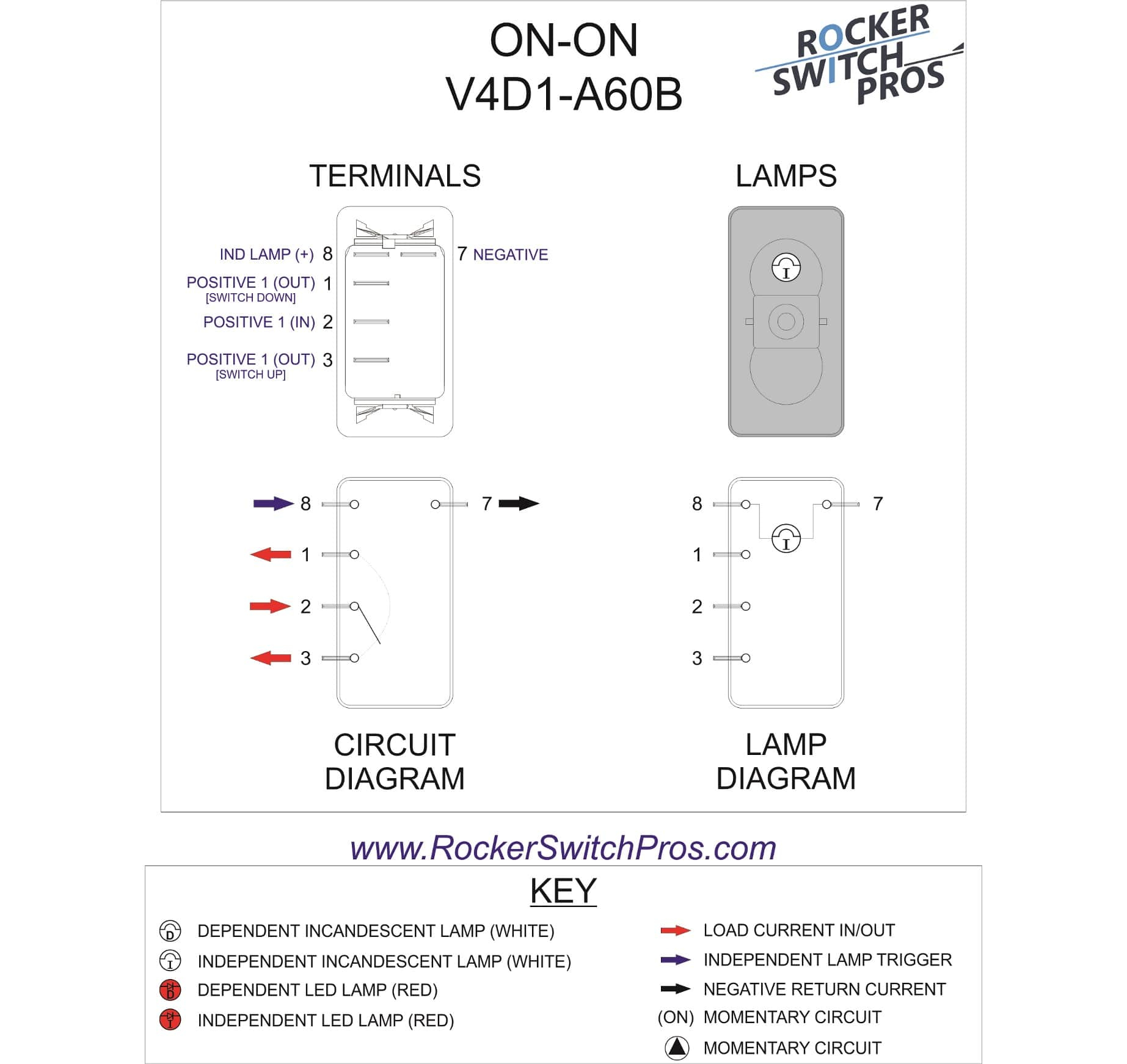Rocker Switch Wire Diagram - Wiring Diagram Data Oreo - 5 Pin Relay Wiring Diagram