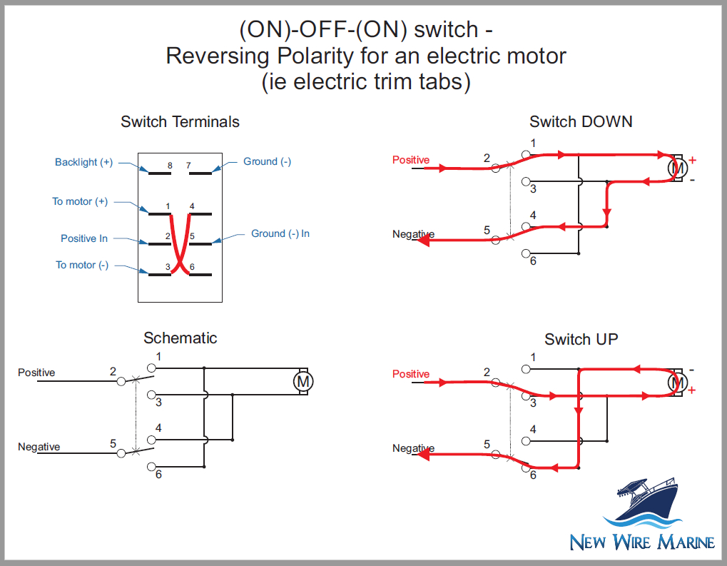 Diagram  Rocker Switches Carling Type Wiring Diagram Full