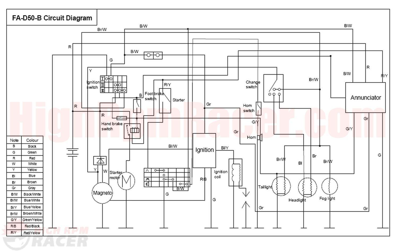 Rocketa 50Cc Chinese Atv Wiring Diagram | Wiring Diagram - Chinese Quad Wiring Diagram