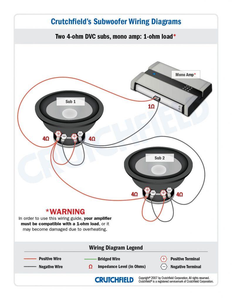 Rockford Fosgate P400 4 Wiring Diagram
