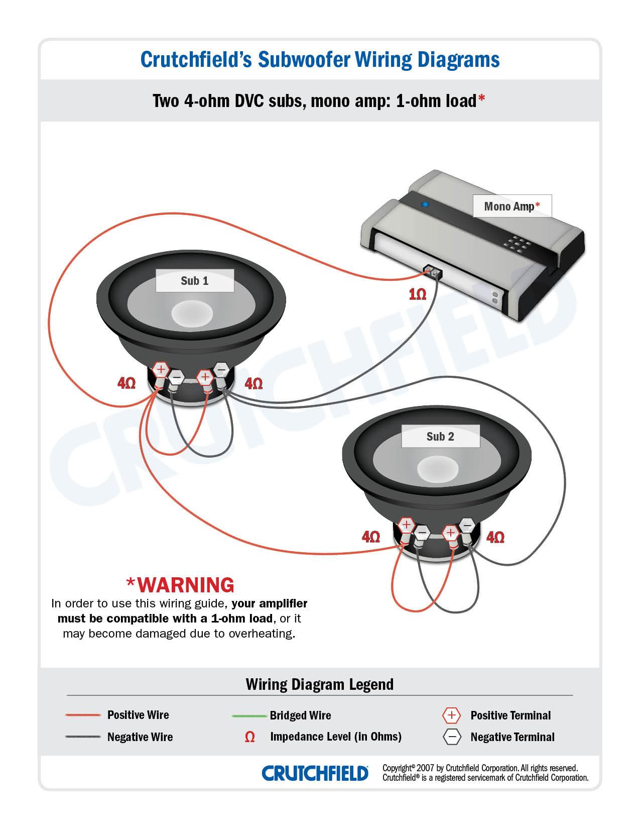 Rockford Fosgate Wiring   Wiring Diagram - 2 Channel Amp Wiring Diagram