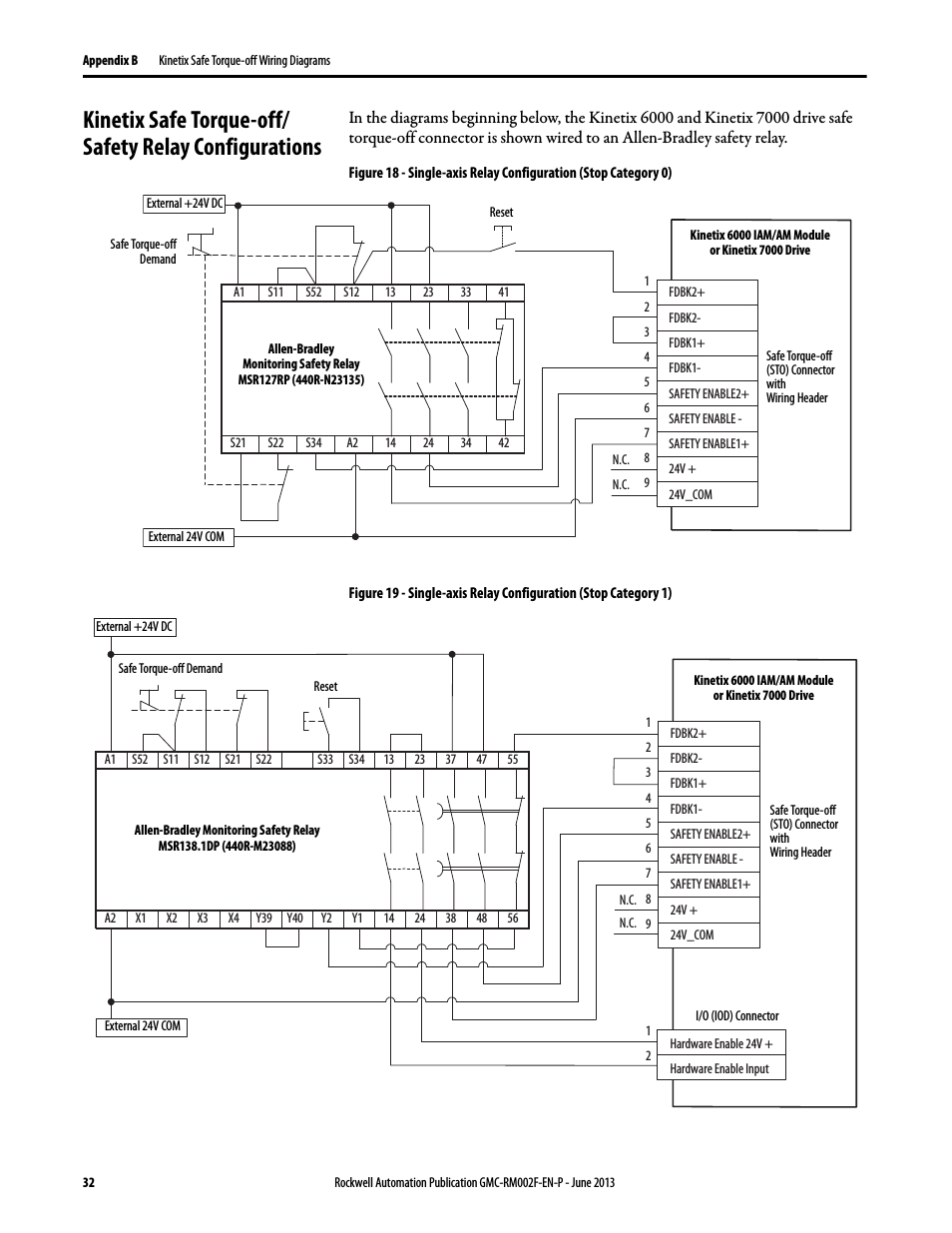 Rockwell Automation 2099-Bmxx-S Kinetix Safe Torque-Off Feature - Allen Bradley Safety Relay Wiring Diagram