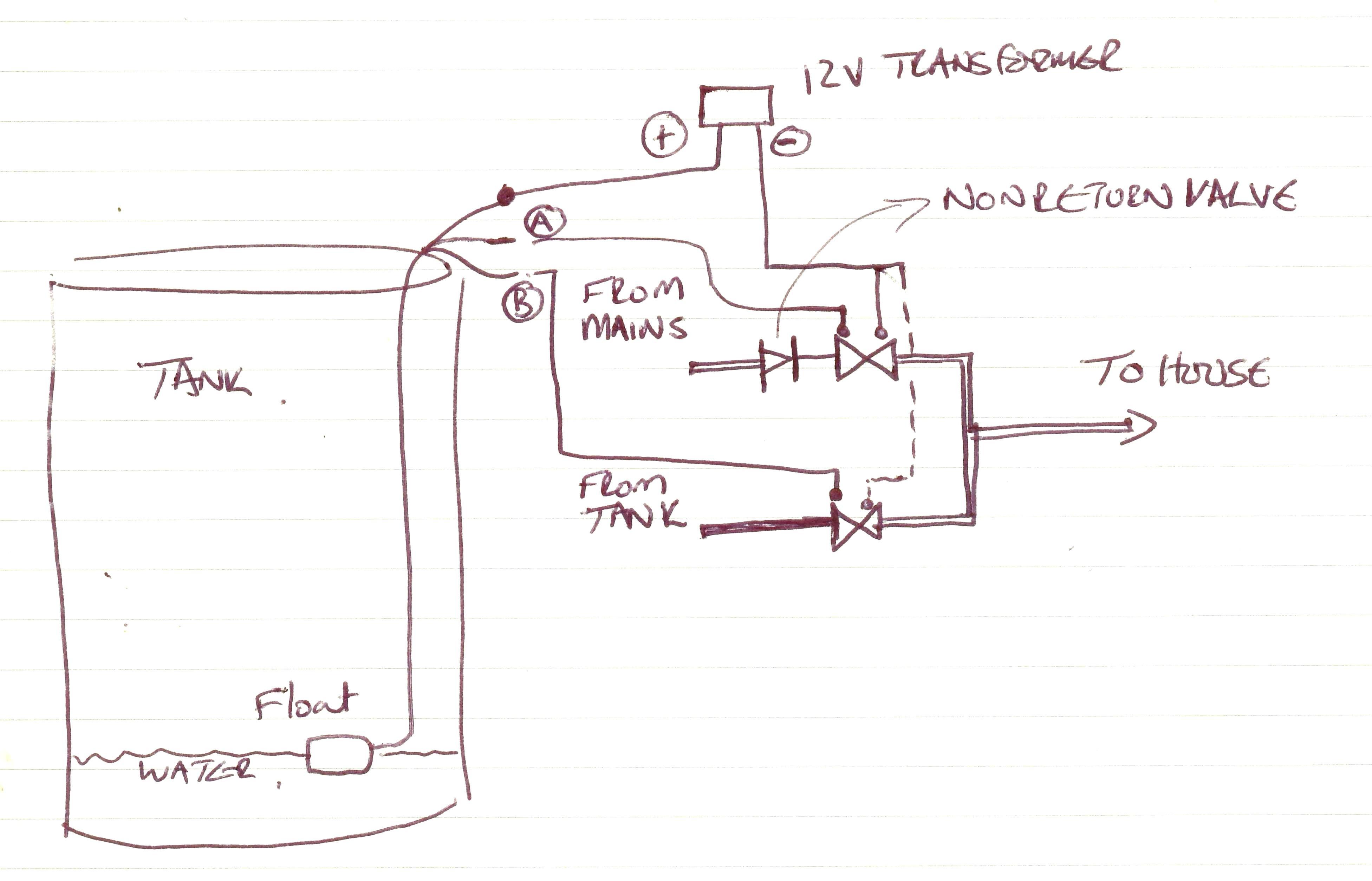 Rule Bilge Wiring Diagram - Wiring Diagrams Img - Bilge Pump Wiring Diagram