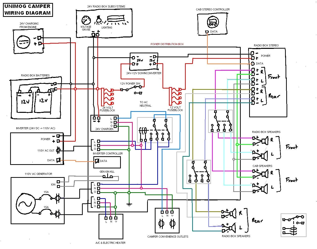Rv 12V Electrical Wiring Diagram Lights | Wiring Diagram - 12 Volt Wiring Diagram