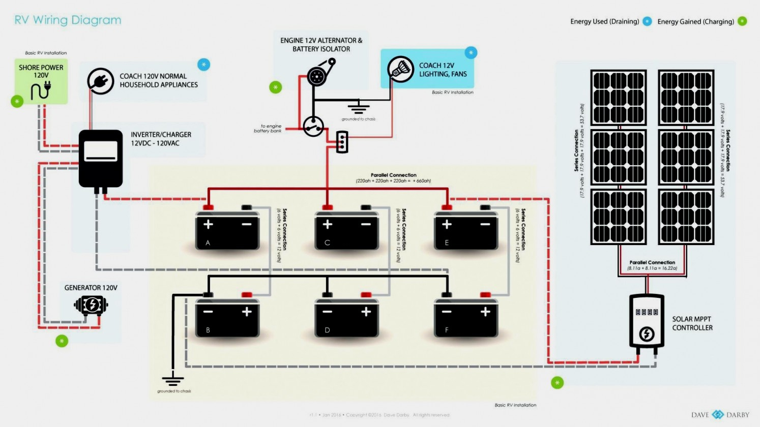 Rv 12V Electrical Wiring Diagram Lights | Wiring Diagram - 12V Wiring Diagram