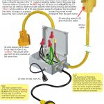 Rv 30 Amp Plug Wiring Diagram | Wiring Diagram   30 Amp Rv Plug Wiring Diagram