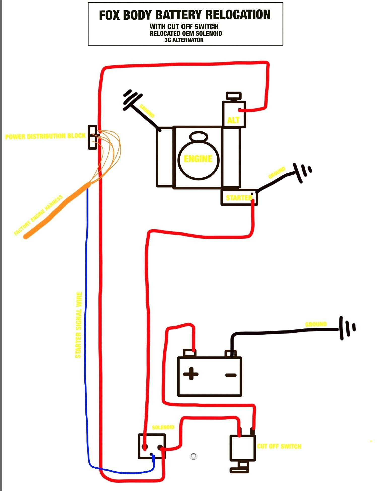 Battery Disconnect Switch Wiring Diagram