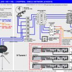 Rv Cable Tv Wiring Diagram | Wiring Diagram   Rv Cable Tv Wiring Diagram