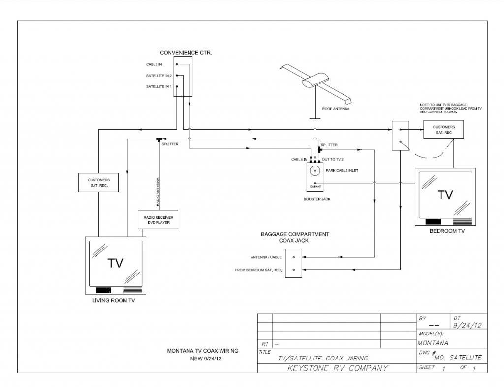 Rv Cable Tv Wiring Diagram   Wiring Diagram - Rv Cable Tv Wiring Diagram