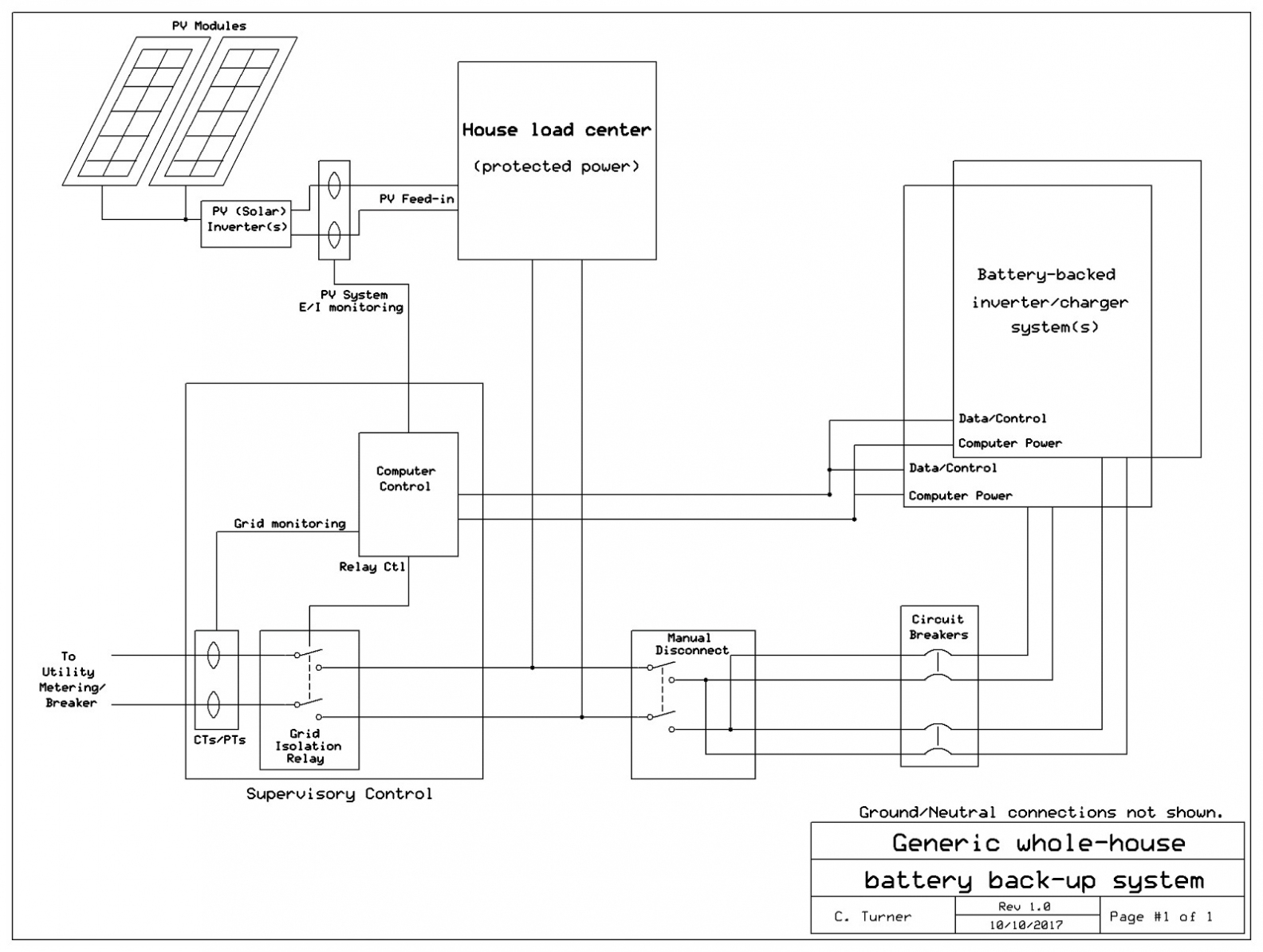 Rv Converter Charger Wiring Diagram — Manicpixi : Rv Converter - Rv Inverter Charger Wiring Diagram