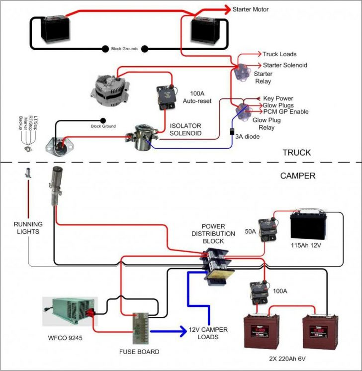 Rv Converter Wiring Diagram