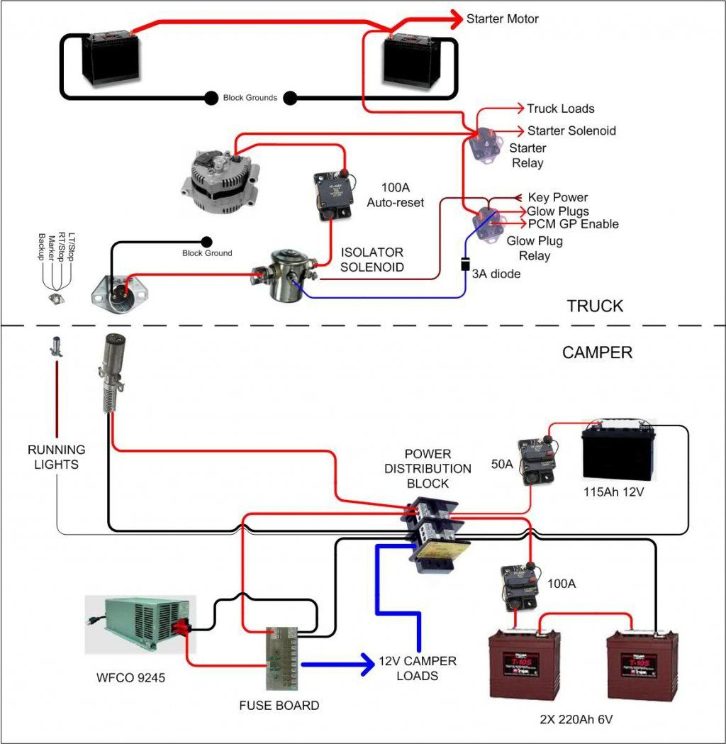 Rv Converter Wiring Diagram In Camper Plug Battery Images - Rv Converter Wiring Diagram
