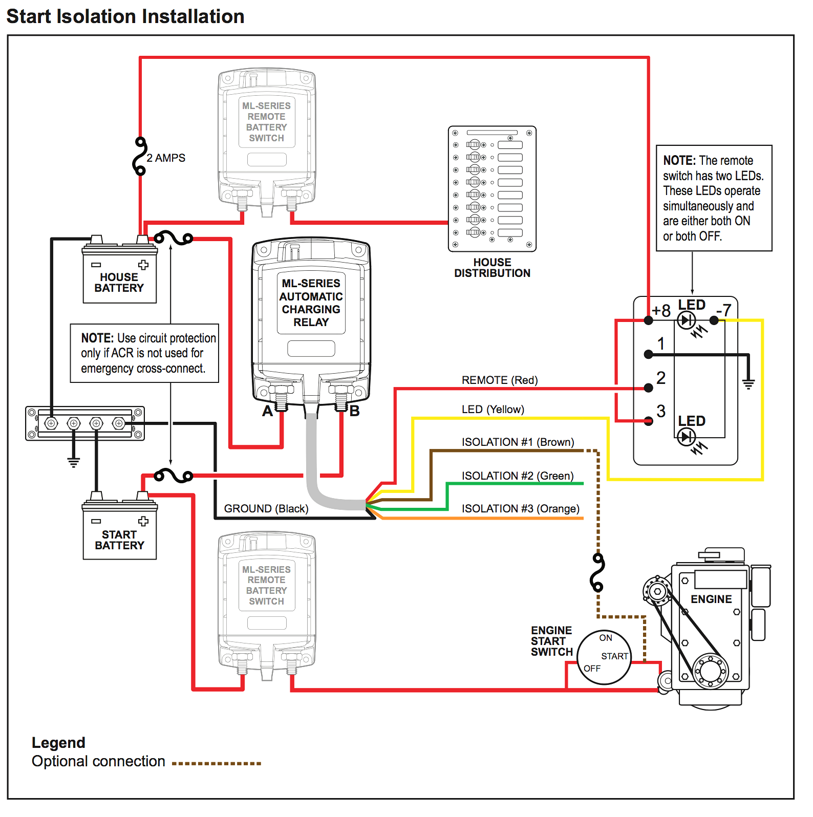 Rv Dual Battery System Wiring Diagram | Wiring Diagram - Boat Dual Battery Wiring Diagram