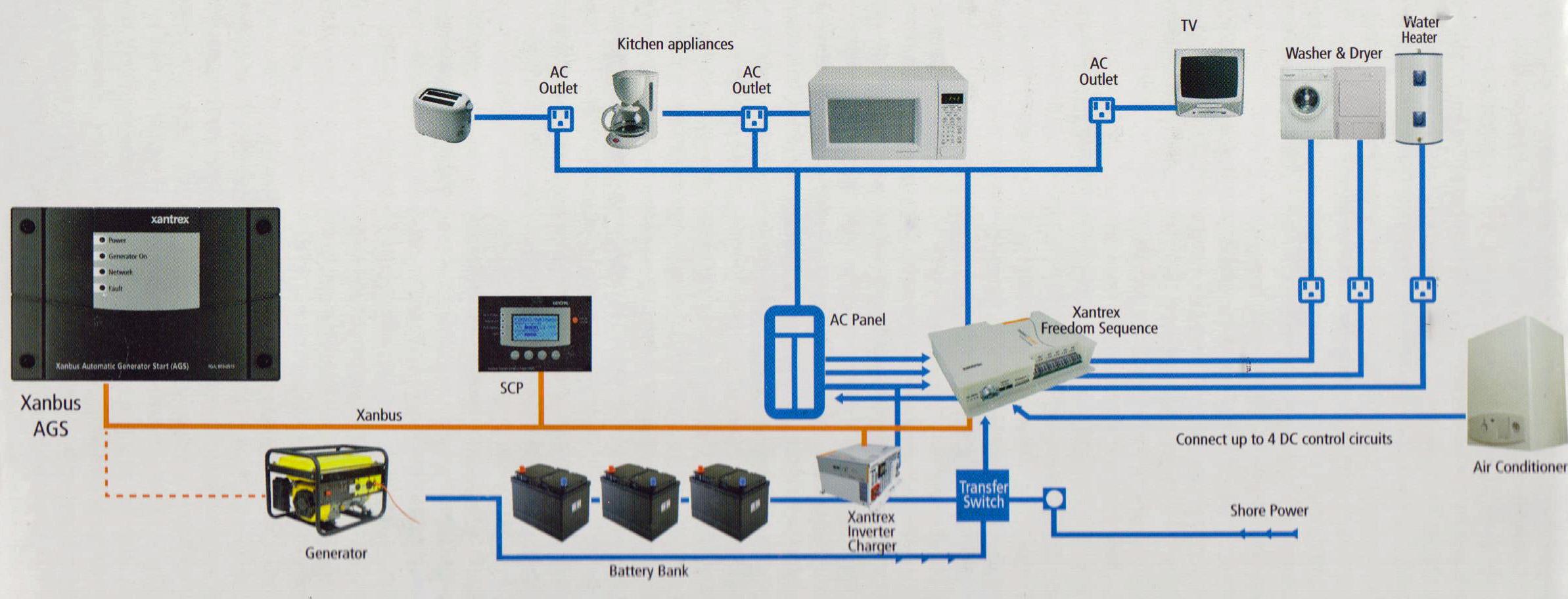 Rv Inverter Charger Wiring Schematics | Wiring Diagram - Rv Inverter Charger Wiring Diagram