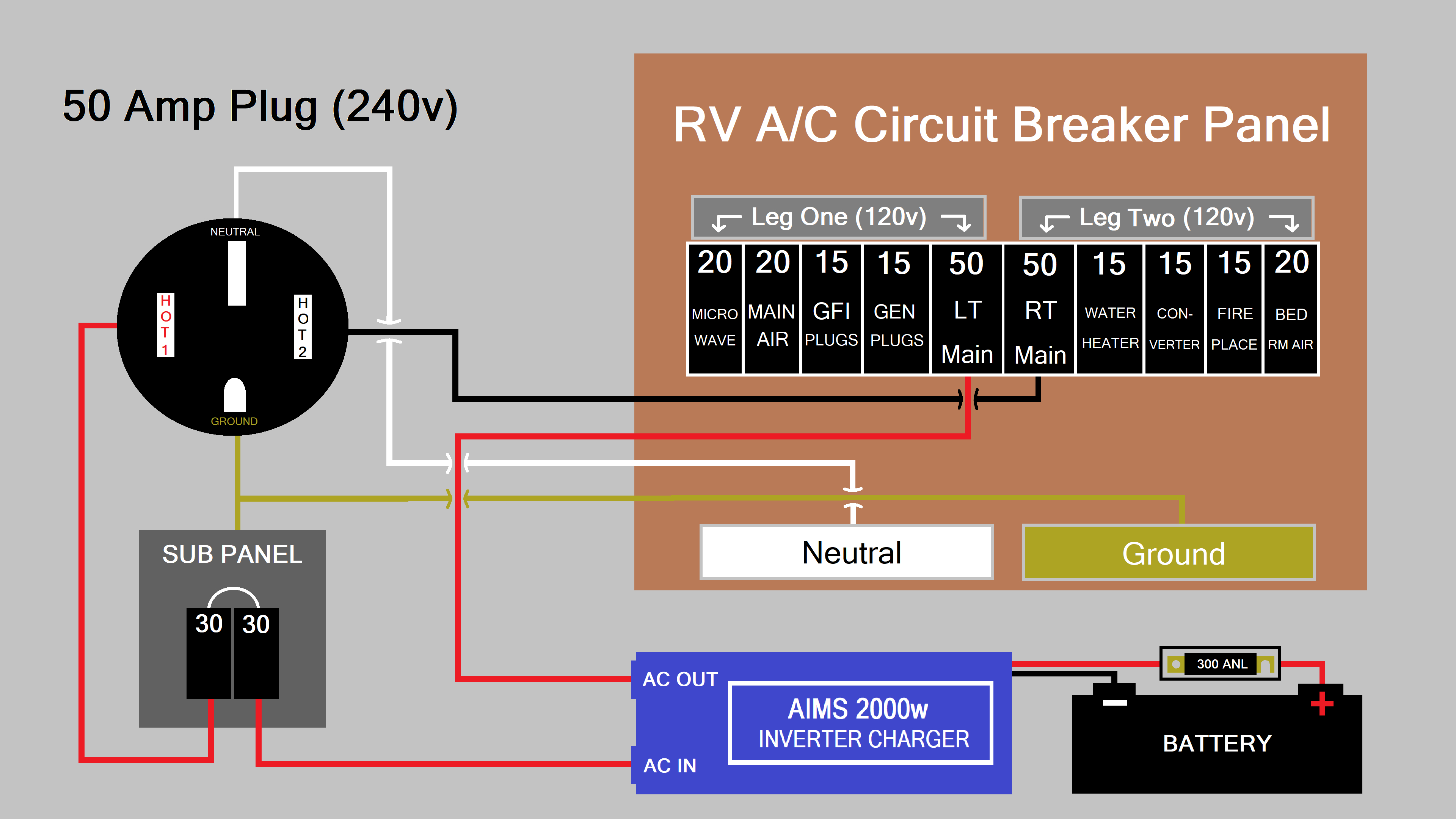 DIAGRAM] 50 Amp Rv Schematic Wiring Diagram FULL Version HD Quality Wiring  Diagram - VENNDIAGRAMPLATYPUS.AEROPORTOLUCCATASSIGNANO.ITaeroportoluccatassignano.it