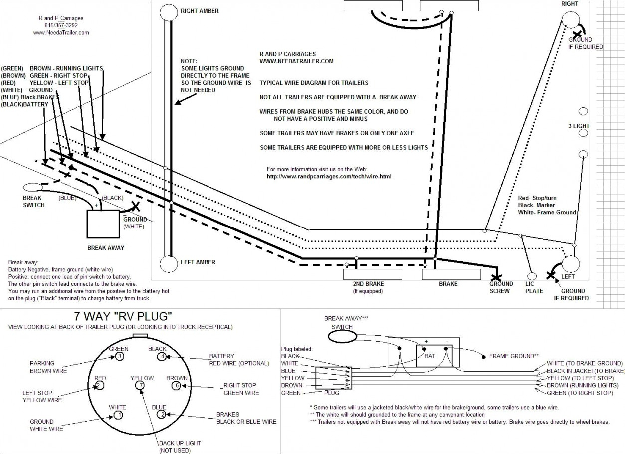 Rv Plug Wiring 2Nd - Wiring Diagrams - Semi Truck Trailer Plug Wiring Diagram
