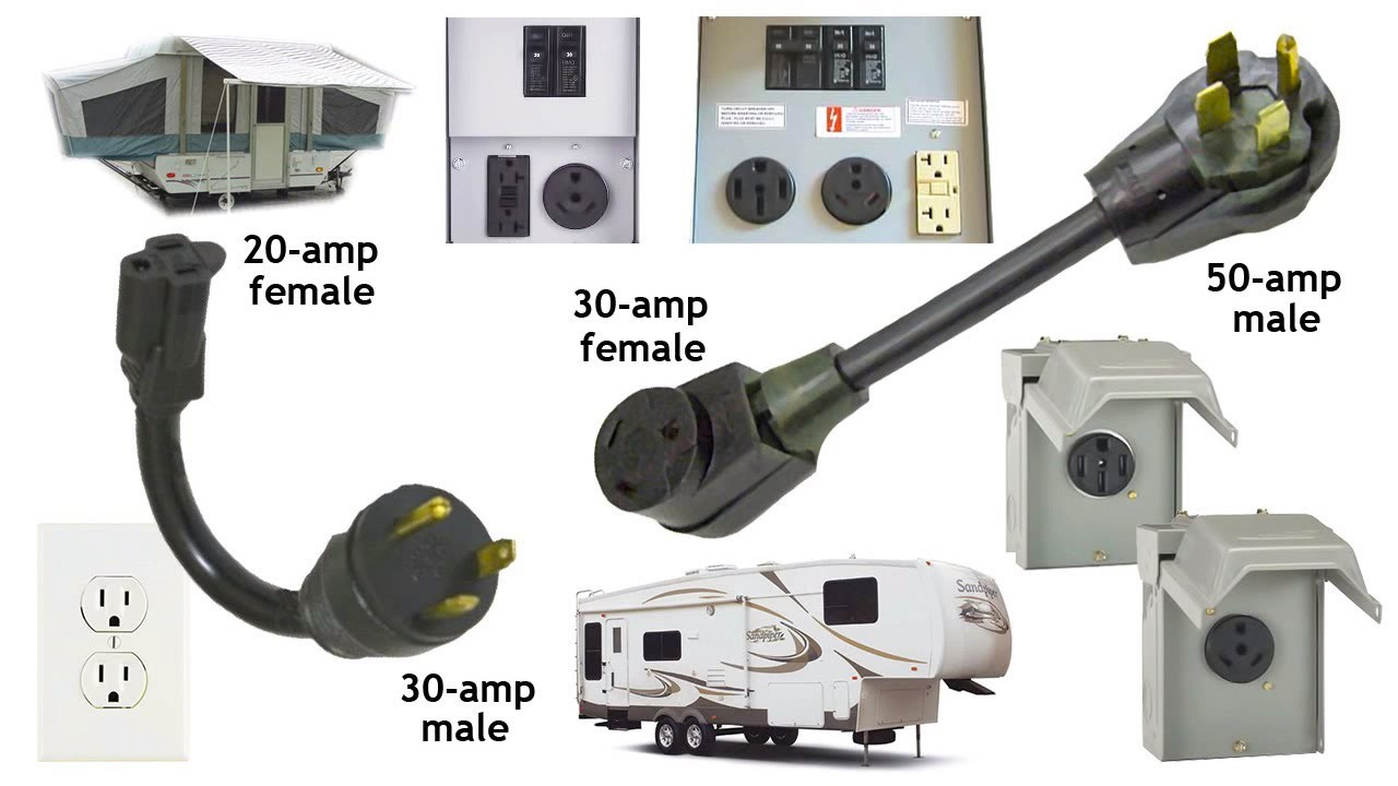 Rv Plug Wiring Diagram 110V 30Ap | Wiring Diagram - Rv Electrical Wiring Diagram