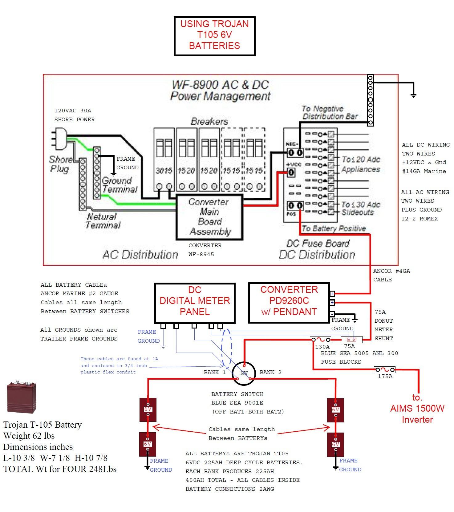 Rv Power Inverter Wiring Diagram
