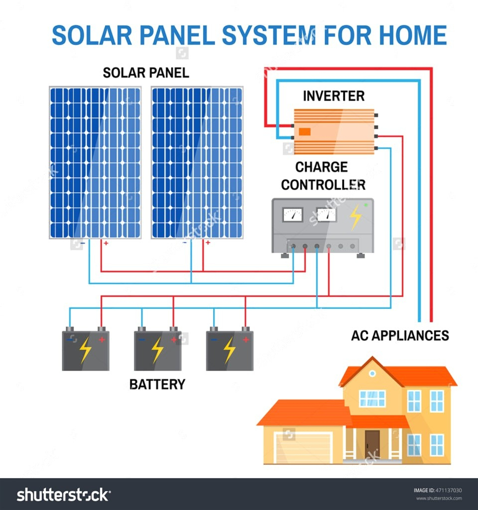 Rv Solar Panel Installation Wiring Diagram | Switch Wiring Diagram - Rv Solar Panel Installation Wiring Diagram