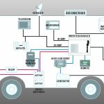 Rv Wiring Diagrams | Wiring Library   50 Amp Rv Wiring Diagram