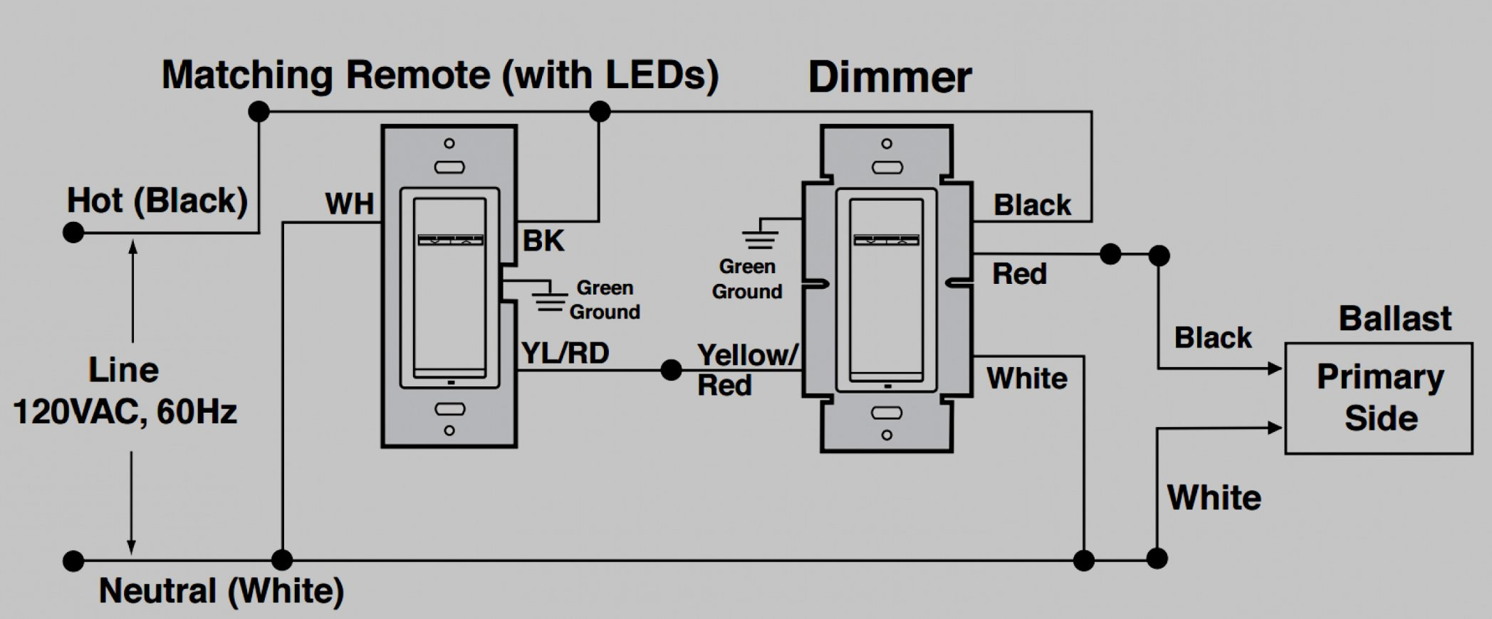 S2L Lutron Dimmer Switch Wiring Diagram | Wiring Diagram - Lutron 3 Way Dimmer Wiring Diagram