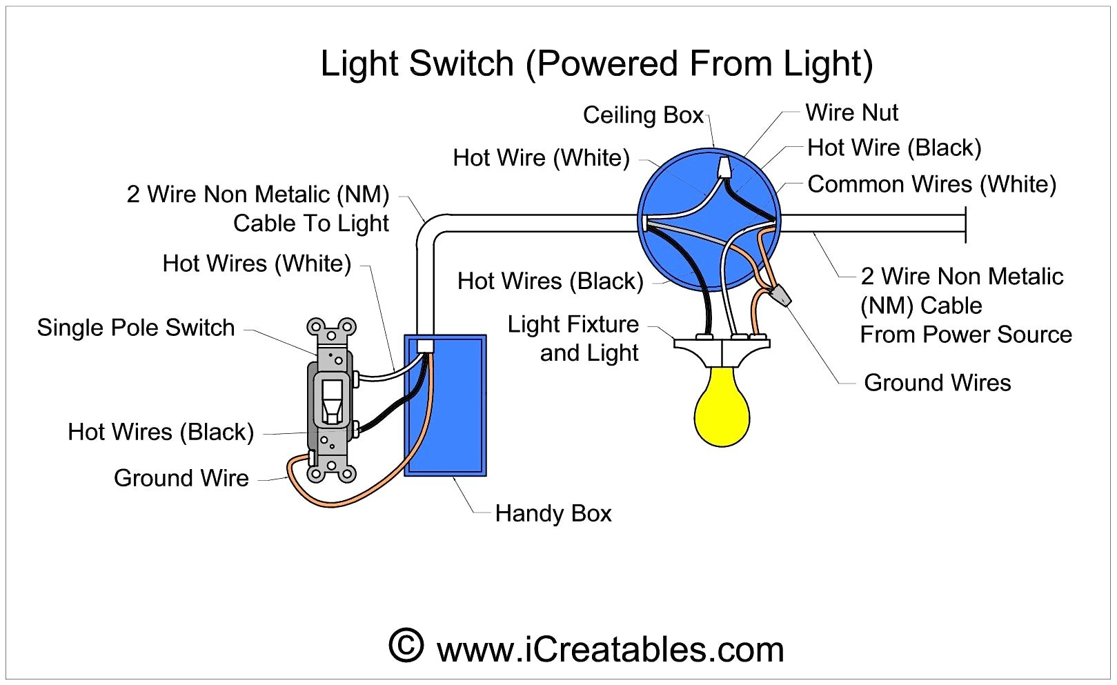 S3 Single Pole Switch Diagram - Data Wiring Diagram Detailed - Single Pole Switch Wiring Diagram