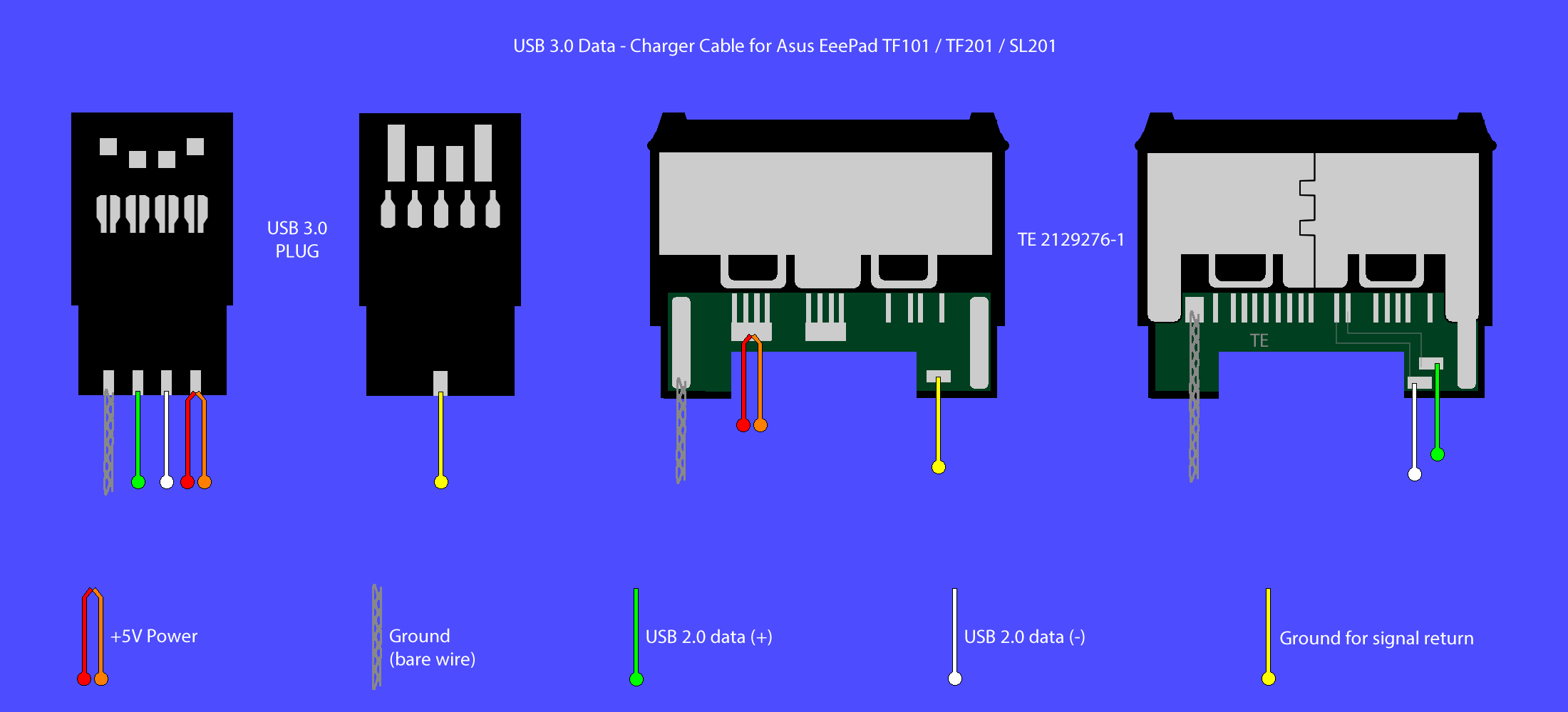 Samsung Galaxy Tablet Charger Wiring Diagram | Wiring Diagram - Samsung Galaxy Tab 2 Charger Wiring Diagram