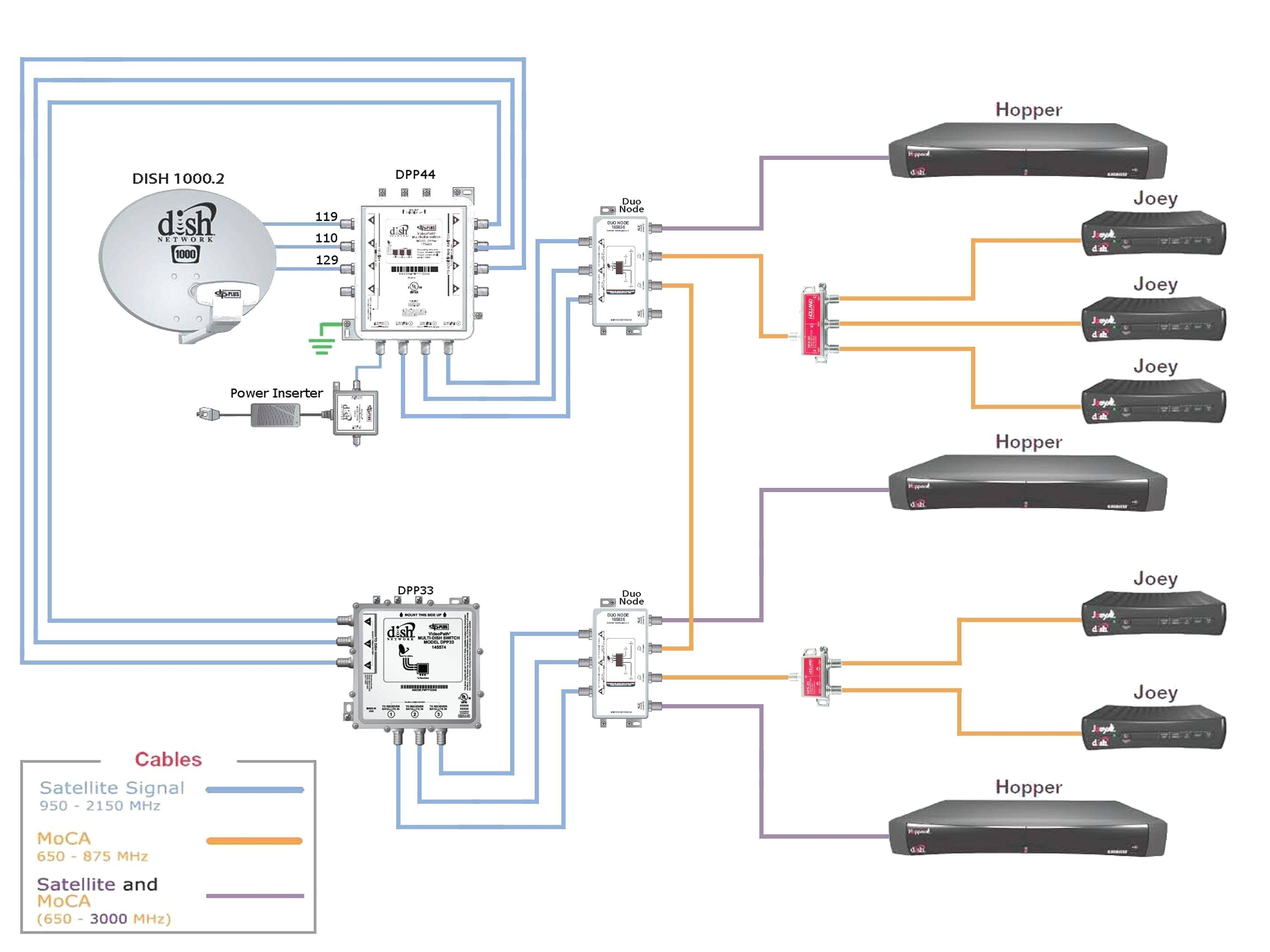 Satellite Wiring Diagram - Go Wiring Diagram - Directv Swm Wiring Diagram