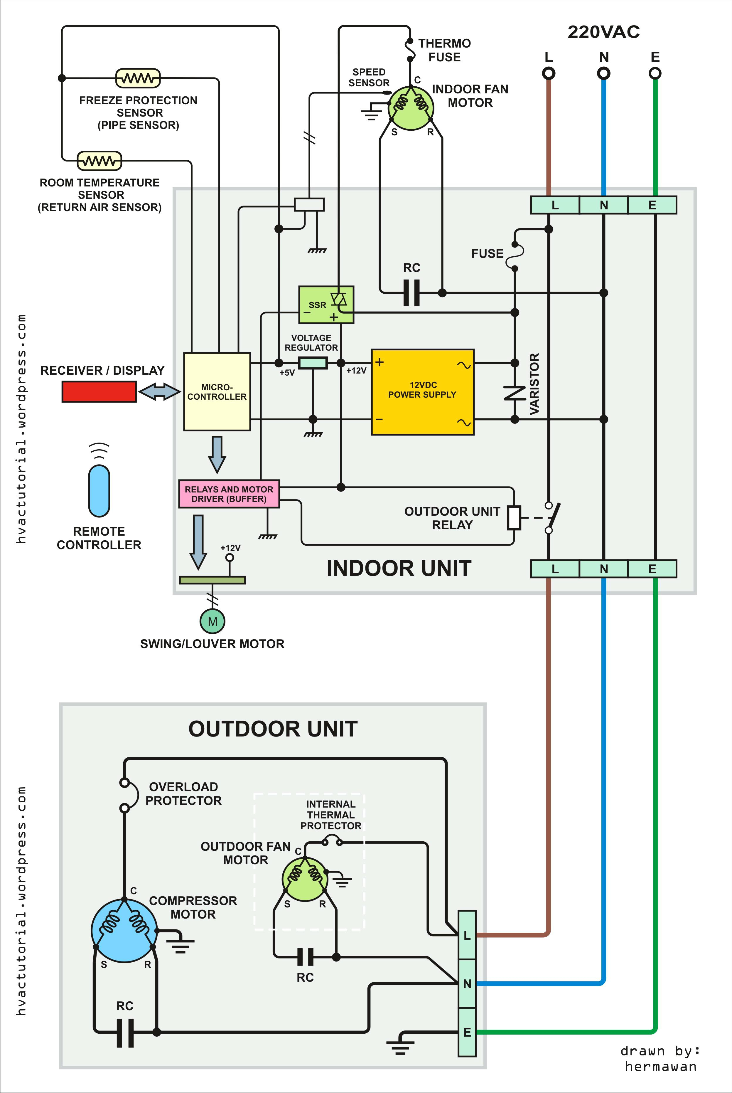 Schematic Of Bryant Gas Furnace Wiring Diagram - Wiring Diagram Data - Oil Furnace Wiring Diagram