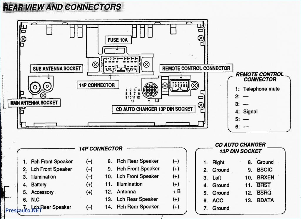Scosche Line Out Converter Wiring Diagram from annawiringdiagram.com