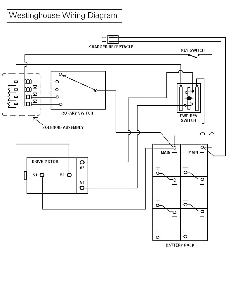 Selector Switch Wiring Diagram Club Car | Wiring Diagram - 48 Volt Battery Wiring Diagram