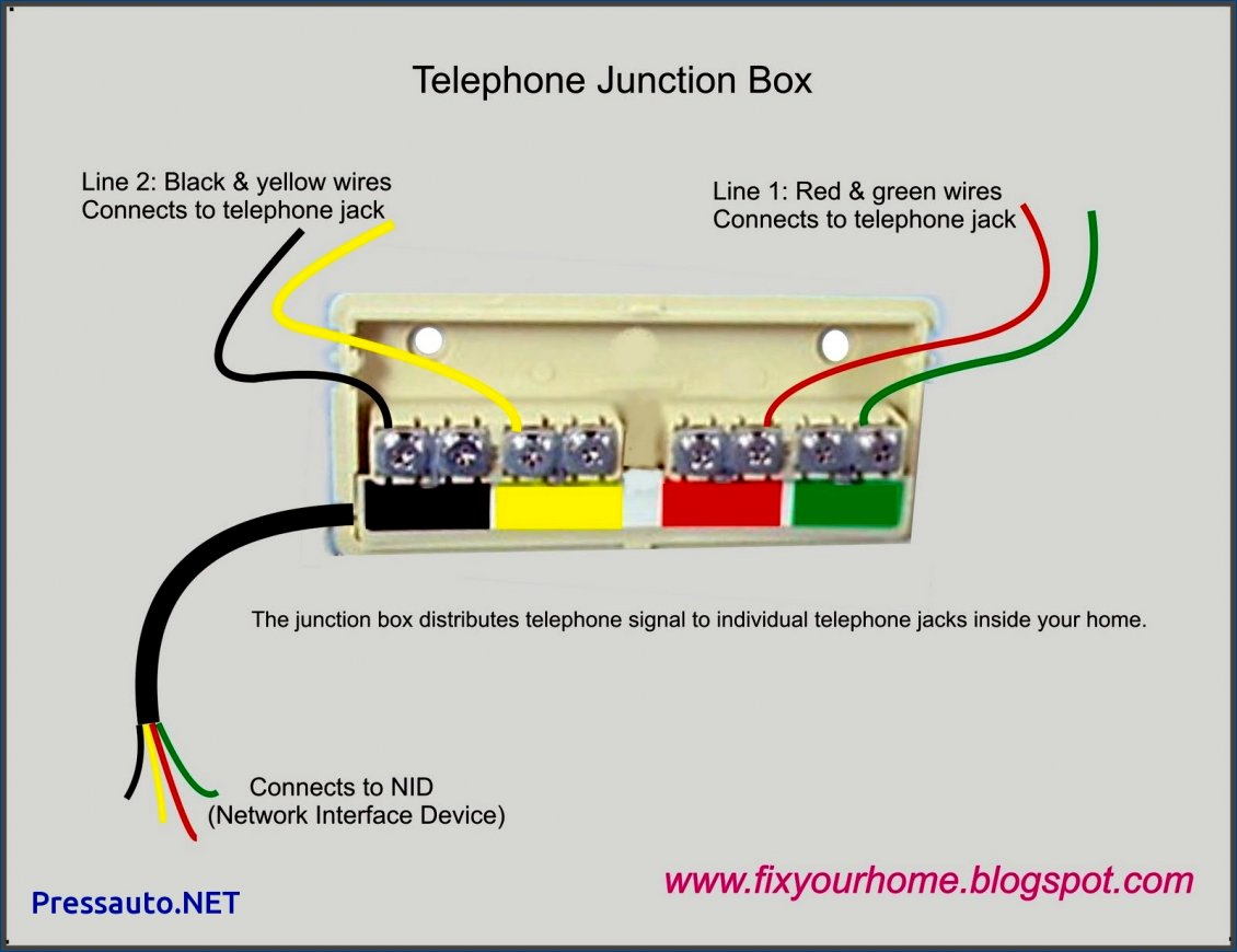 Telephone Punch Down Block Wiring Diagram