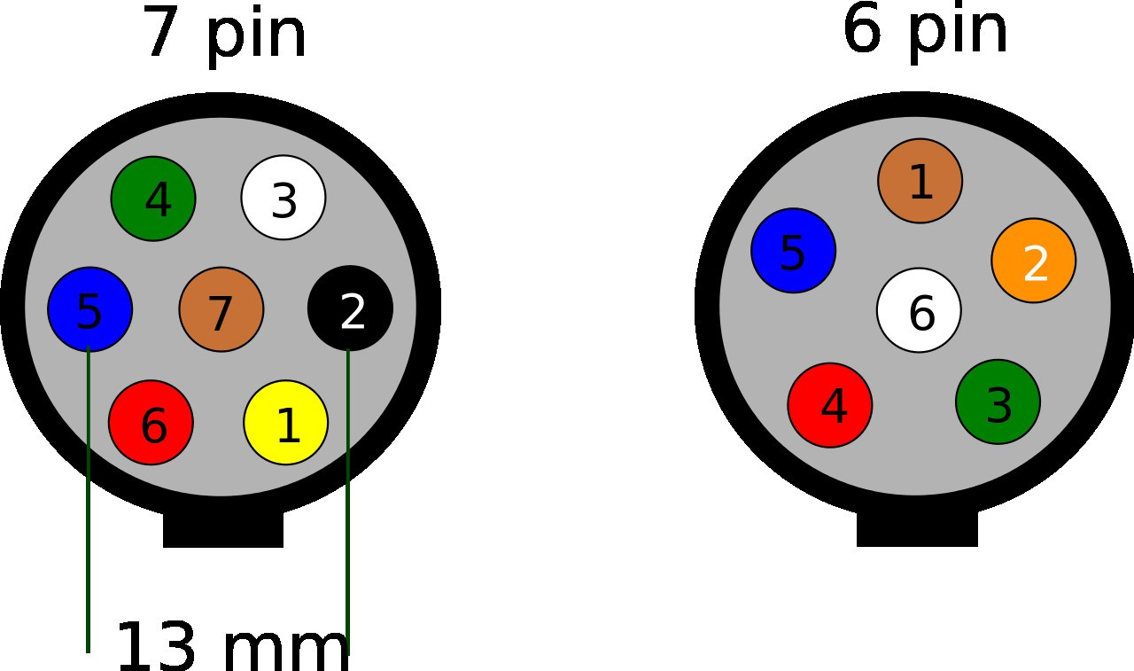 7 Pin To 6 Pin Wiring Diagram from annawiringdiagram.com