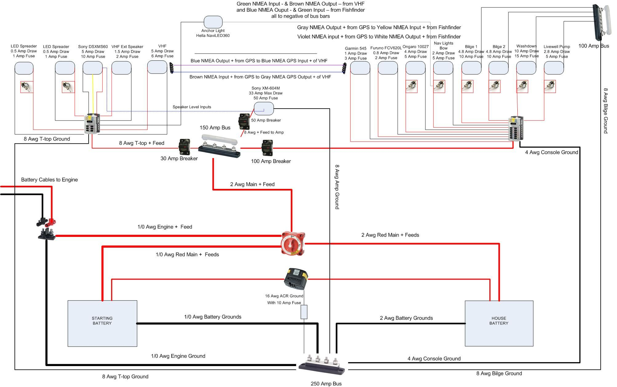 Simple To Read Wiring Diagram For A Boat   Boat   Boat, Boat Wiring - Basic 12 Volt Boat Wiring Diagram