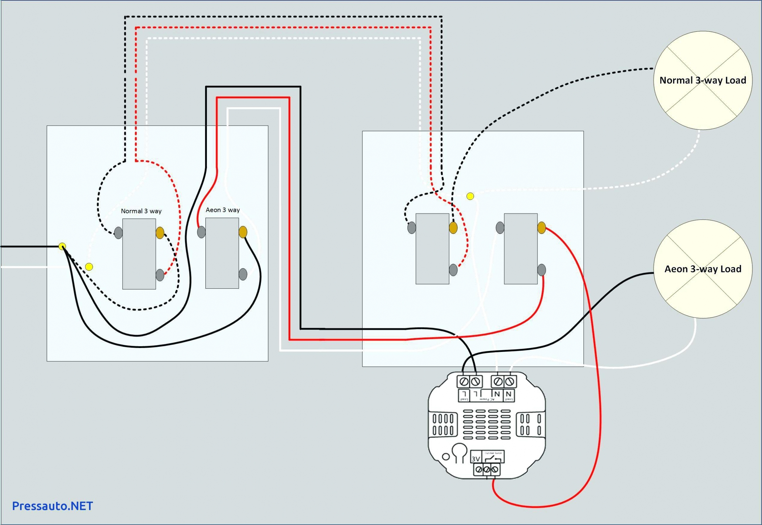 Single Pole Dimmer Switch Wiring Diagram – Standard Light Switch - Single Pole Dimmer Switch Wiring Diagram