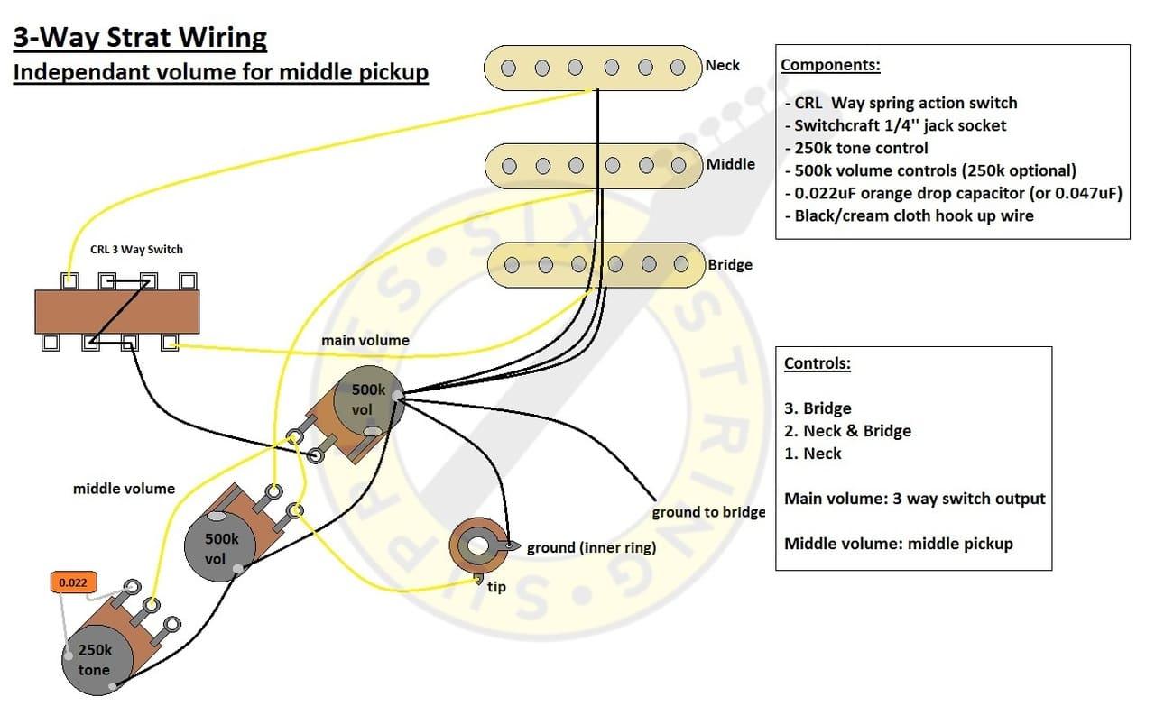 Six String Supplies — 3-Way Strat Wiring - Wiring Diagram 3 Way Switch