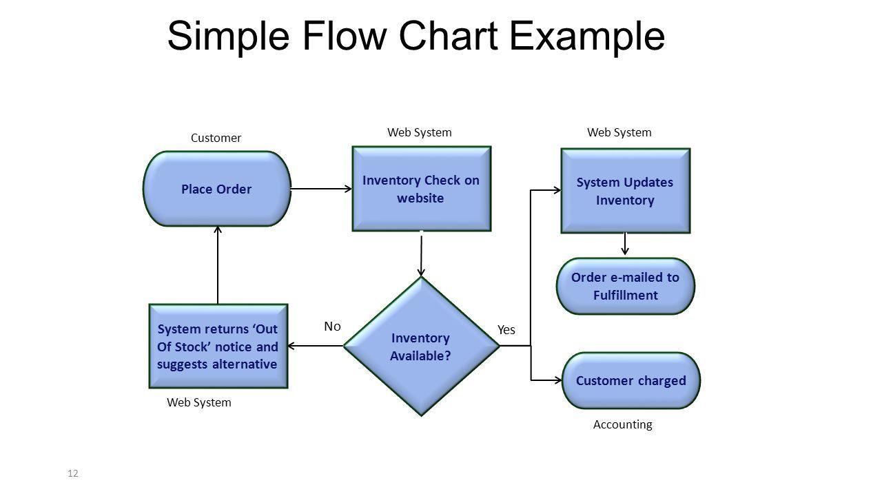 Slide Potentiometer Wiring Diagram - All Wiring Diagram - Potentiometer Wiring Diagram
